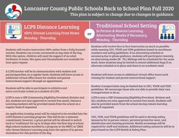 LCPS Back to School Plan Fall 2020